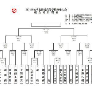 第74回秋季北海道大会の組み合わせが決定しました。