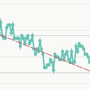 断乳後太りにも効く!痩せる食事バランスとは?【モデル体型ダイエット塾】