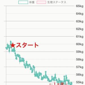 50代Cさんの我慢の一ヵ月【モデル体型ダイエット塾】