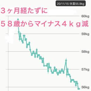 50代をキレイ痩せ期する方法【モデル体型ダイエット塾】
