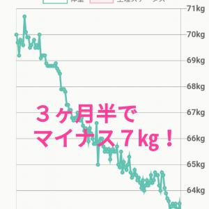 3ヵ月半で7㎏減!どうして痩せたか知りたくないですか?【モデル体型ダイエット塾】