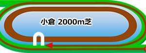 愛知杯★うマニア指数