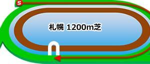 函館スプリントカップ★うマニア指数