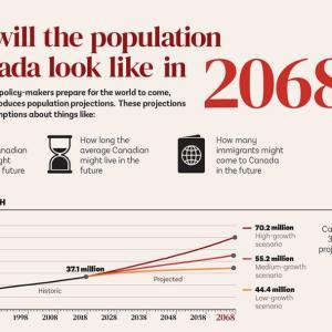トロントの朝 9月17日   50年後のカナダの人口は!?