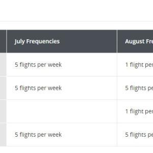 トロントの昼 7月8日 エアカナダ直行便、8月も運休!?