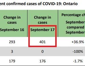 トロントの昼 9月18日  感染増加が想定以上!?