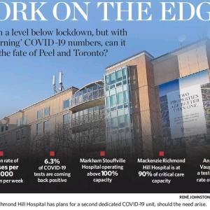 トロントの朝 12月3日 ヨーク地区の病院が危うい!?