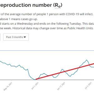 トロントの朝 7月 23日 実効再生産数Reが急激に上がっているのが気がかり!?