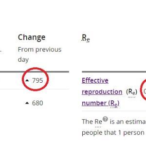 トロントの朝 9月 17日 実効再生産数が1.0を下回った!?