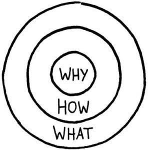 具体化と抽象化を繰り返すことでイノベーティブなものが生まれるのかなという話