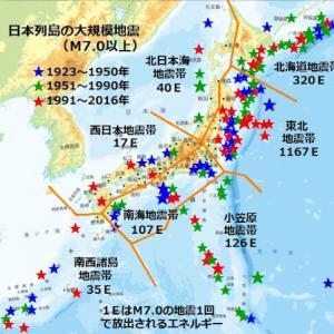 新型コロナVirus +インフルエンザ +地震(東海地震・東南海地震・南海地震)+4重苦