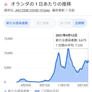 コロナ ムゥ(記者会見4月13日)