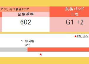 英検1級合格体験記(二次試験編②)