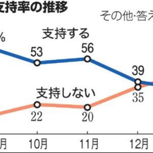 朝日新聞は分断を煽りたいの?