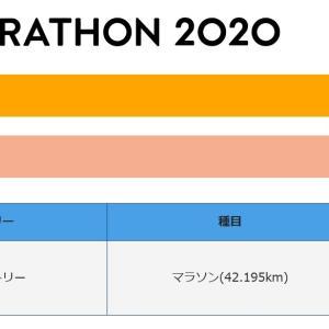 2020東京マラソンエントリー(結果)