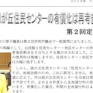 石川ニュース177号発行しました。