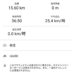 ◆レース翌日朝休み ◆夕方軽くローラー35min