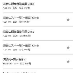 6/12(金)朝練実走登り1h8min