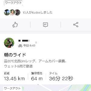 7/23(祝木)実走+ローラー / 眠る日