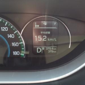 車の燃費をまとめました
