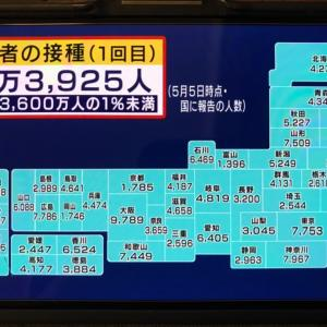 岡山県が高齢者の新型コロナウイルスのワクチン接種人数全国ワースト2