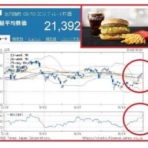 マクドナルドが消費税増税時、統一価格で対応って本当!?