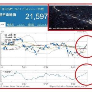 東電、台風15号による停電全面復旧の遅れは、見通しの甘さ!?