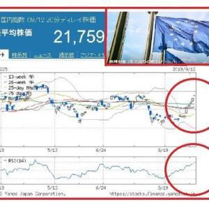 欧州中銀、3年半ぶり利下げで-0.5%へ!?