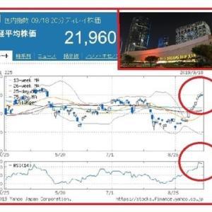 IR候補地として横浜市が急浮上って本当!?