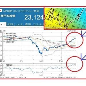 ライザップ、新型コロナで60億円の赤字!?