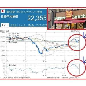 「いきなり!ステーキ」立て直しで「ペッパーランチ」を売却!?