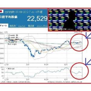 コロワイド、大戸屋HD株をTOBって本当!?