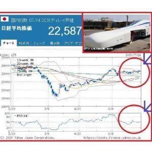 リニア、JR東海、27年開業困難で、37年大阪延伸に影響!?