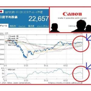 キヤノン4~6月期は初の赤字、2001年開示以降初めて!?