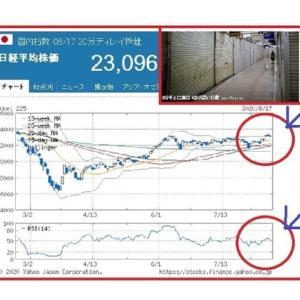 コロナ禍のGDP-27.8%、夏場反転も回復遠いのか!?