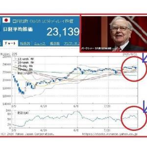 バフェット氏の米バークシャー、日本5大商社株約5%取得って本当!?
