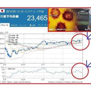 JR東日本が終電時刻の繰り上げで、飲食業は悲鳴!?