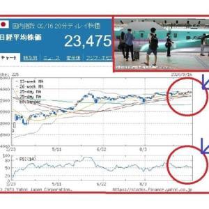 JR東日本、4180億円の赤字、来年以降の挽回は!?