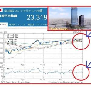 390m 日本一高いビルの名称は「Torch Tower」に決定!?