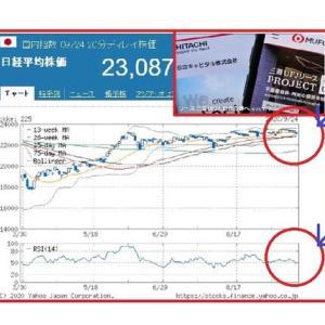 三菱UFJリースと日立キャピタルが来春合併、リース会社の再編暗示!