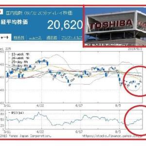 東芝の米LNG事業、仏トタルに売却も売却損893億を計上!?