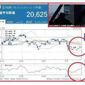 日本企業の手元現金が過去最高で、GDPに迫る506兆円超!?
