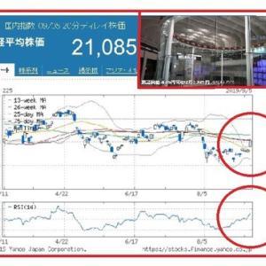 日経平均、約1カ月ぶりの21000円台回復でトレンド転換!?