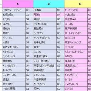 第12回楽燕カップ トライアル第1弾(参加者限定、タッグ戦)