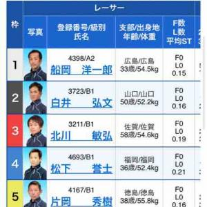 2020/11/23徳山競艇予想初日
