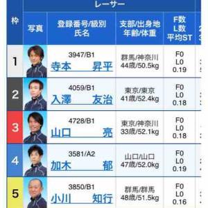 2020/11/23桐生競艇サッポロビールカップ最終日予想
