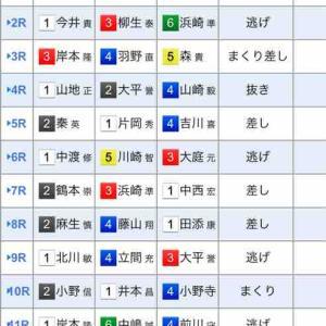 2020/11/24徳山競艇2日目予想