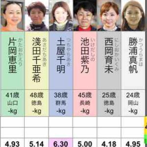 2020/11/26男女W優勝戦・スポーツクラブルネサンス杯競走最終日予想10~12R