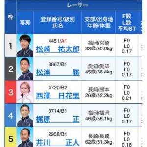 2020/12/21芦屋競艇初日予想