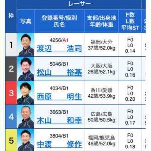 2020/12/23芦屋競艇3日目予想